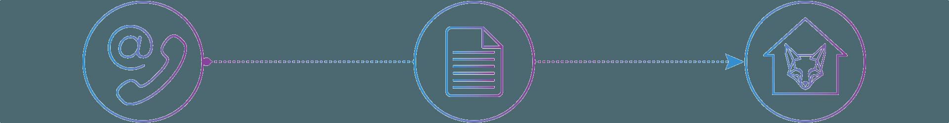 Die drei Prozessschritte bis zu deinem SmartHome mit SmartFabrik